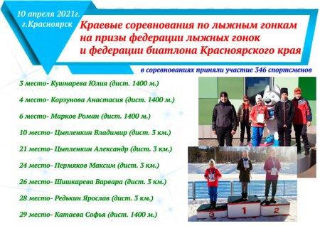 Лыжные гонки на призы федерации лыжных гонок и биатлона